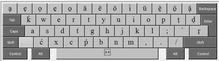 Dahar Keyboard Layout